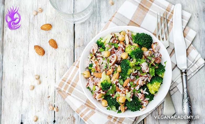 دلایل گیاهخواری